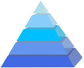 Rec2020pyramid